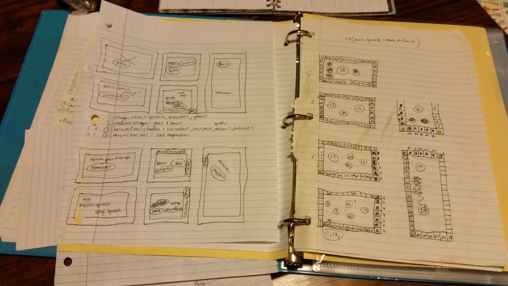 Crop Rotation Reminder notes and my numbered garden map
