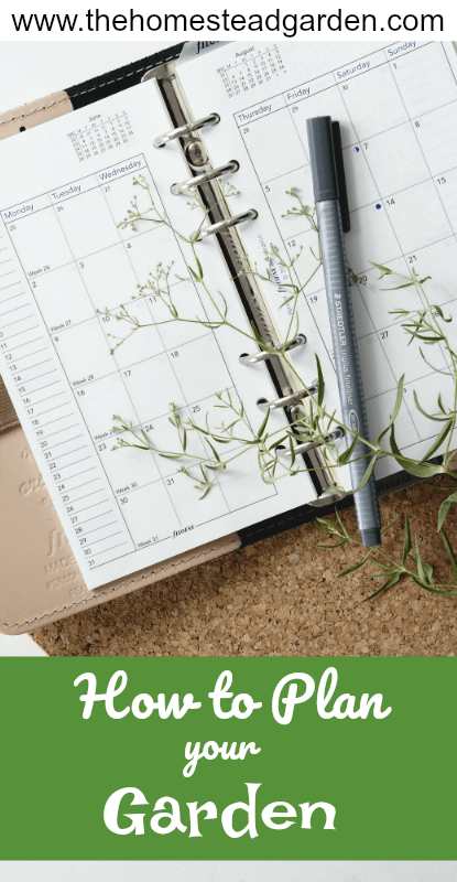How to Plan Your Garden (garden planning)